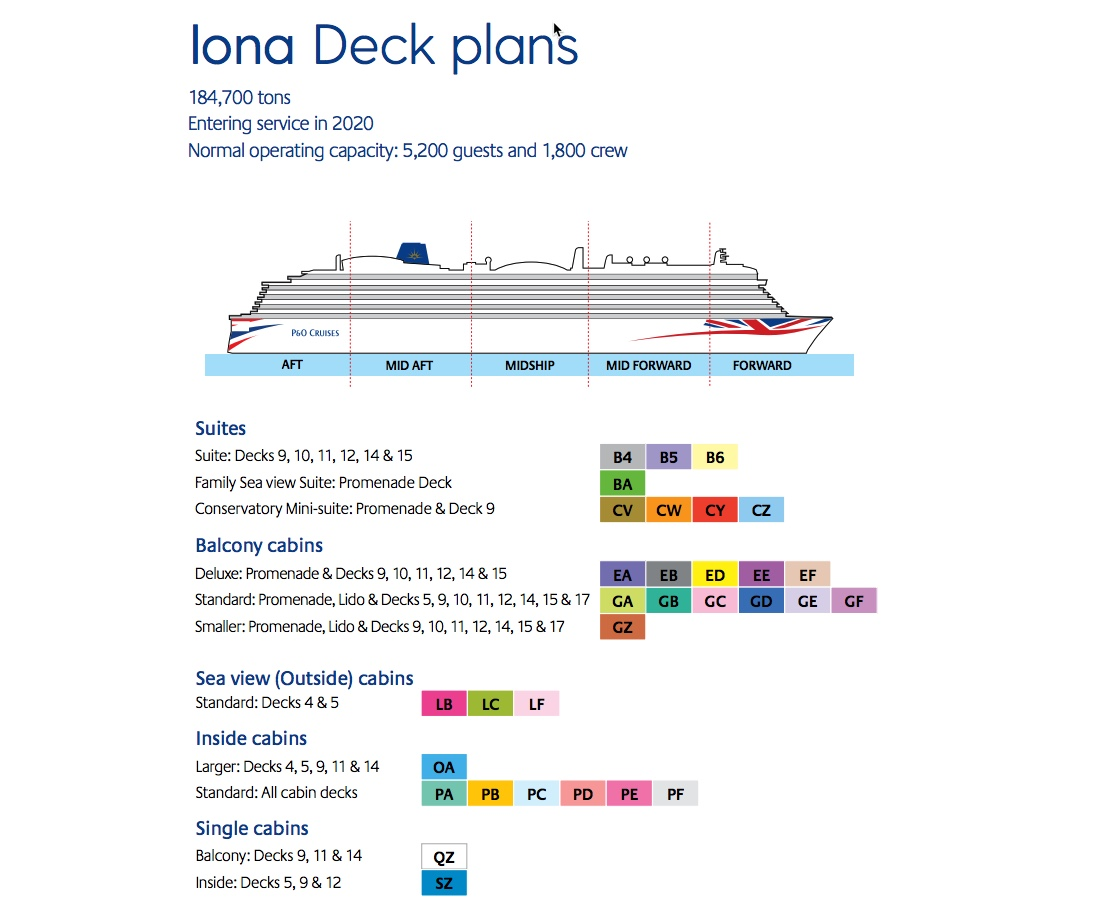 iona_Overview.jpg
